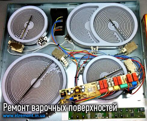 Ремонт варочная панель газовая 4-х конфорочная встраиваемая